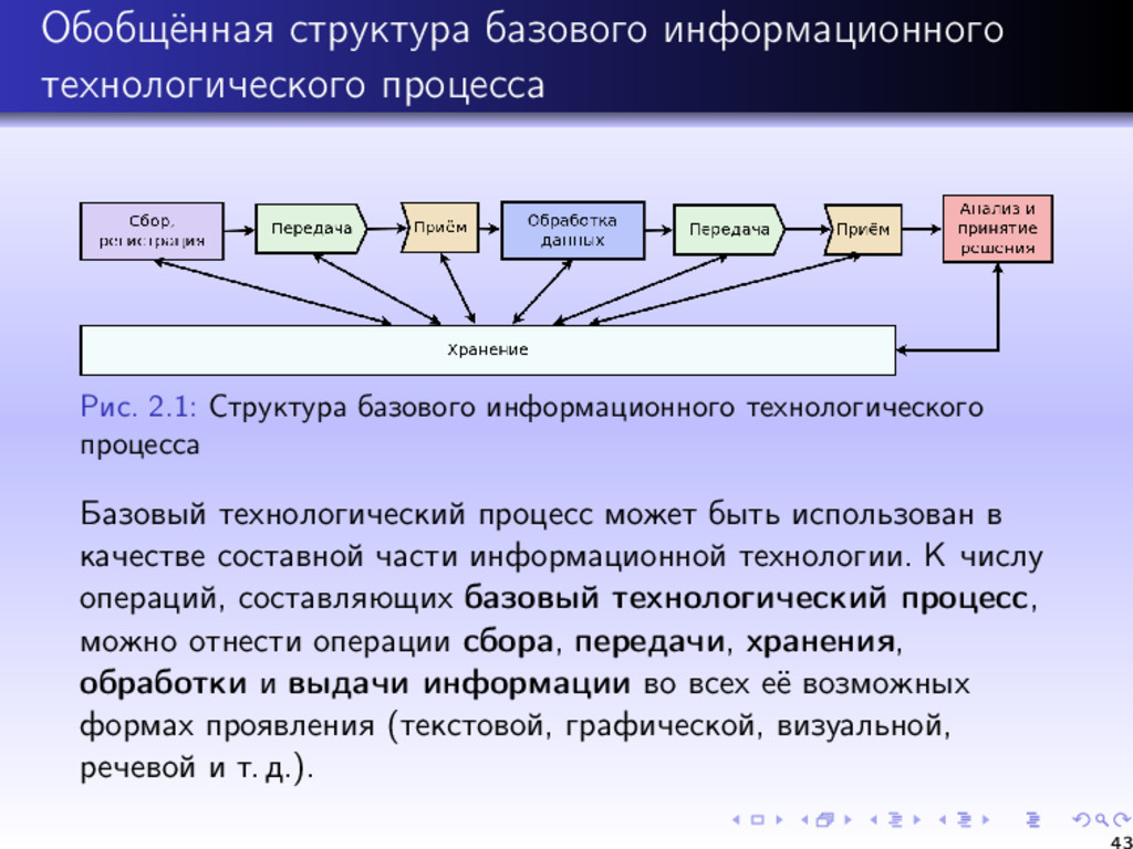 Обобщённая структура базового информационного т...