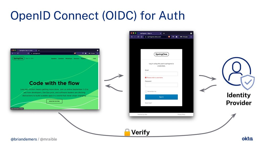 @briandemers / @mraible OpenID Connect (OIDC) o...