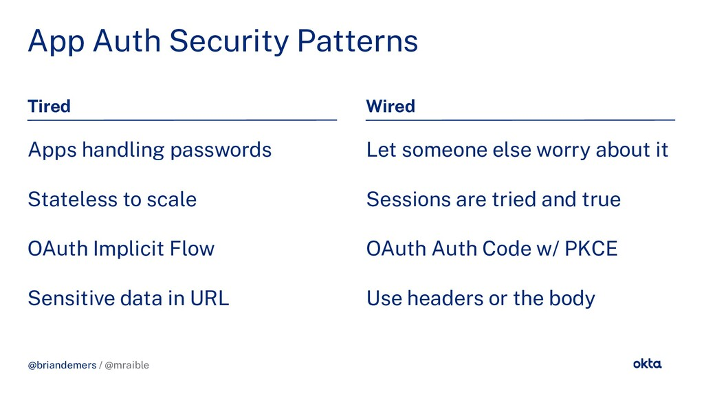 @briandemers / @mraible App Auth Security Patte...