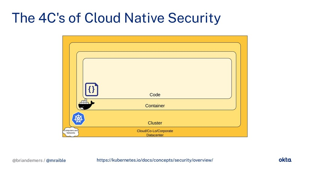 @briandemers / @mraible The 4C's o Cloud Native...