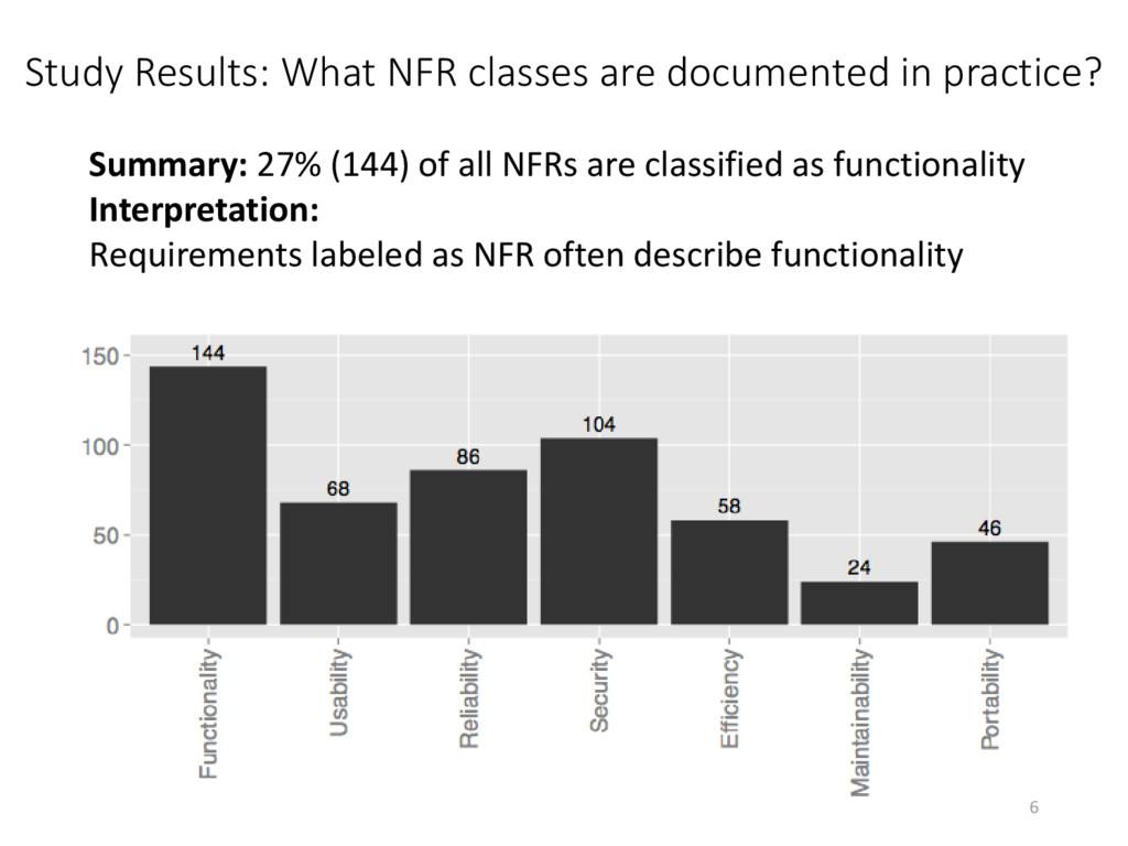 Study Results: What NFR classes are documented ...