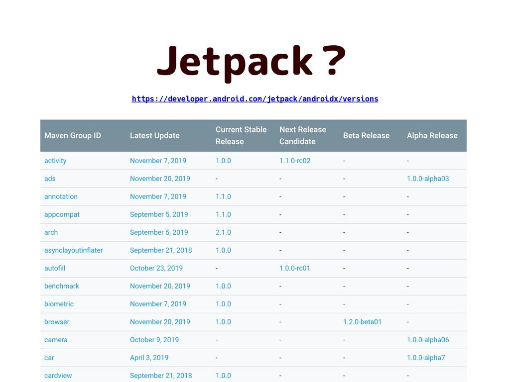 Jetpack? https://developer.android.com/jetpack/...