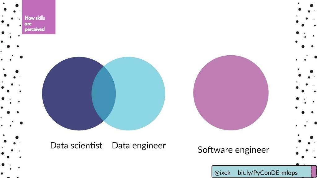 How skills are perceived @ixek bit.ly/PyConDE-m...