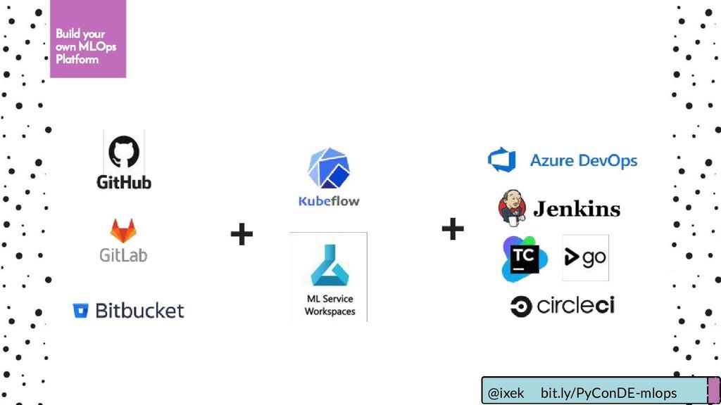 Build your own MLOps Platform @ixek bit.ly/PyCo...