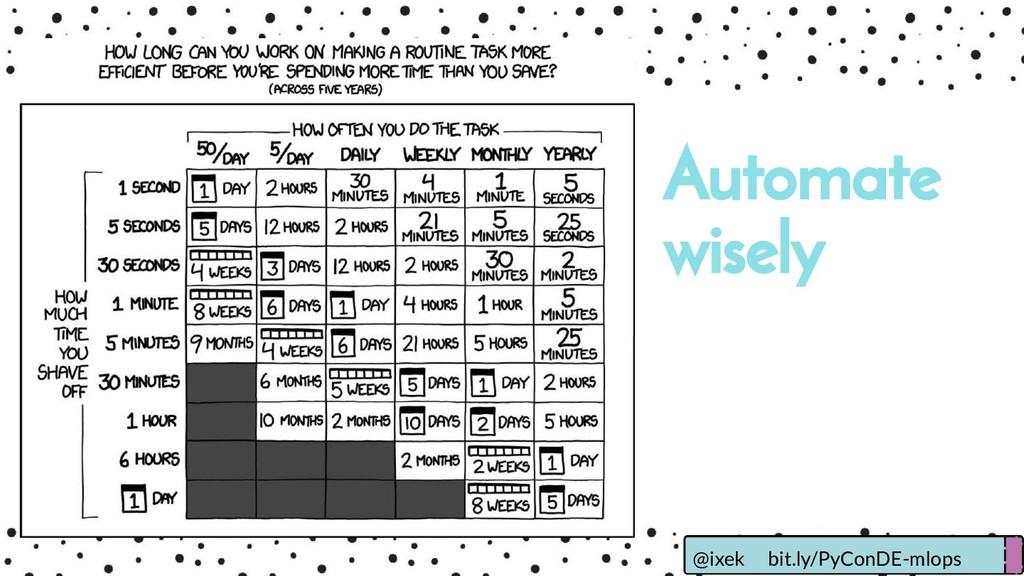 Automate wisely @ixek bit.ly/PyConDE-mlops