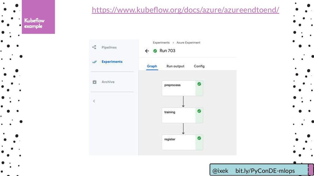 Kubeflow example https://www.kubeflow.org/docs/a...