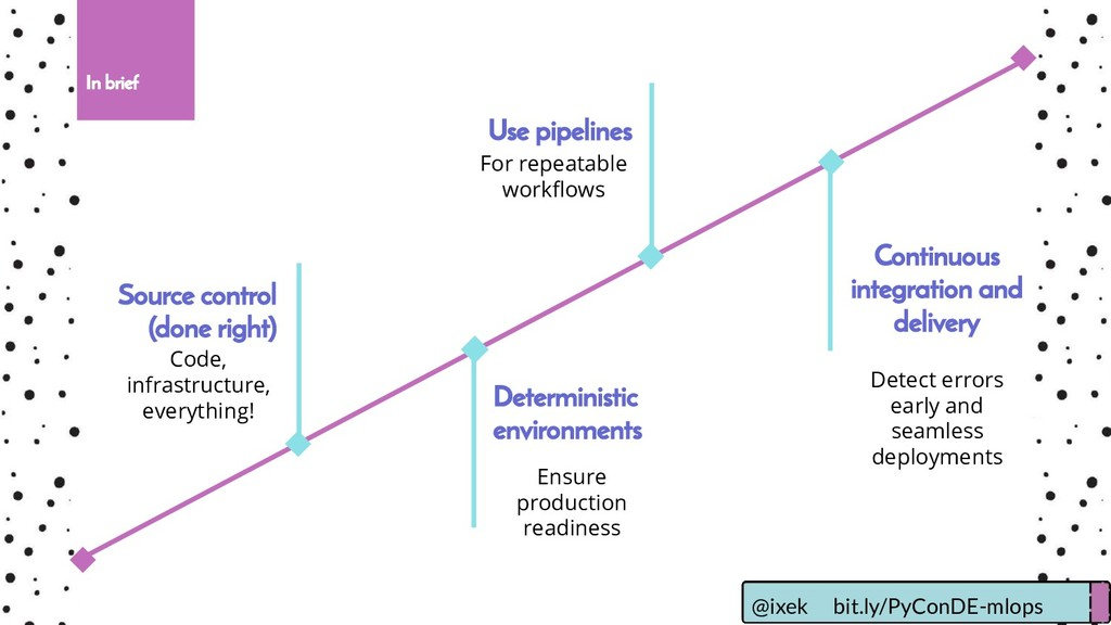 In brief Deterministic environments Use pipelin...