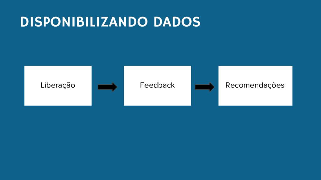 DISPONIBILIZANDO DADOS Liberação Feedback Recom...