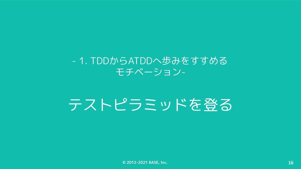 © 2012-2021 BASE, Inc. 16 - 1. TDDからATDDへ歩みをすすめ...