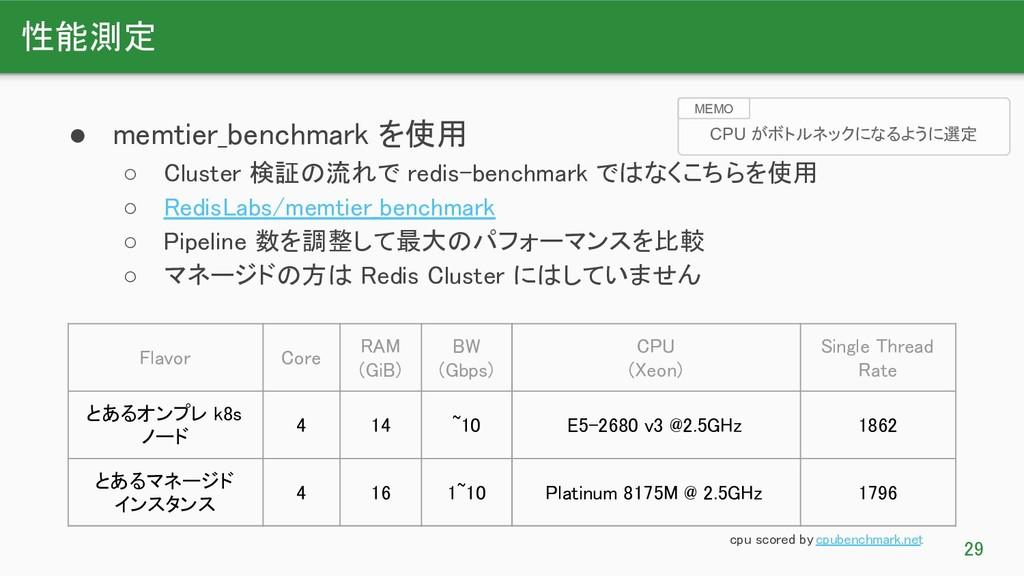 性能測定 29 ● memtier_benchmark を使用 ○ Cluster 検証...
