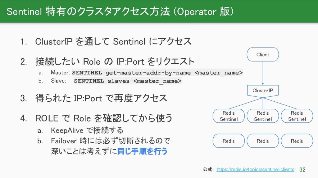 Sentinel 特有のクラスタアクセス方法 (Operator 版) 32 1. Clu...