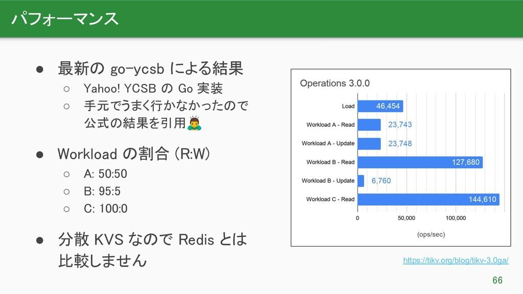 パフォーマンス 66 ● 最新の go-ycsb による結果 ○ Yahoo! YCSB...