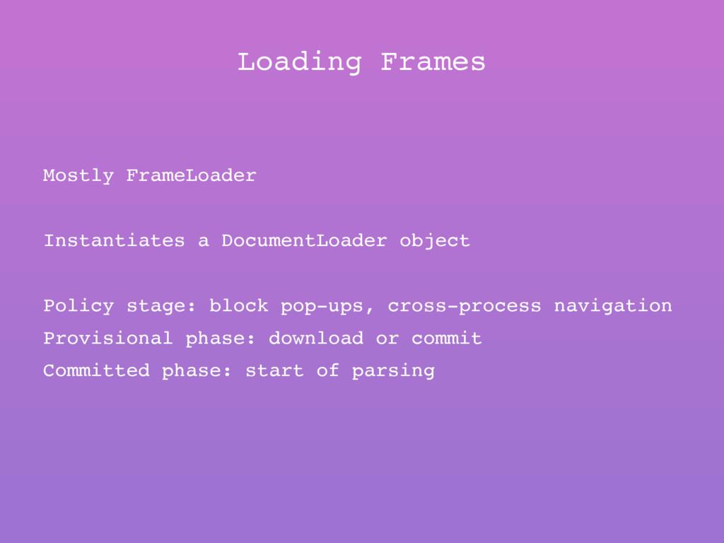 Mostly FrameLoader Instantiates a DocumentLoade...
