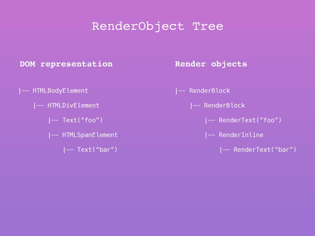 |-- HTMLBodyElement |-- HTMLDivElement |-- Text...