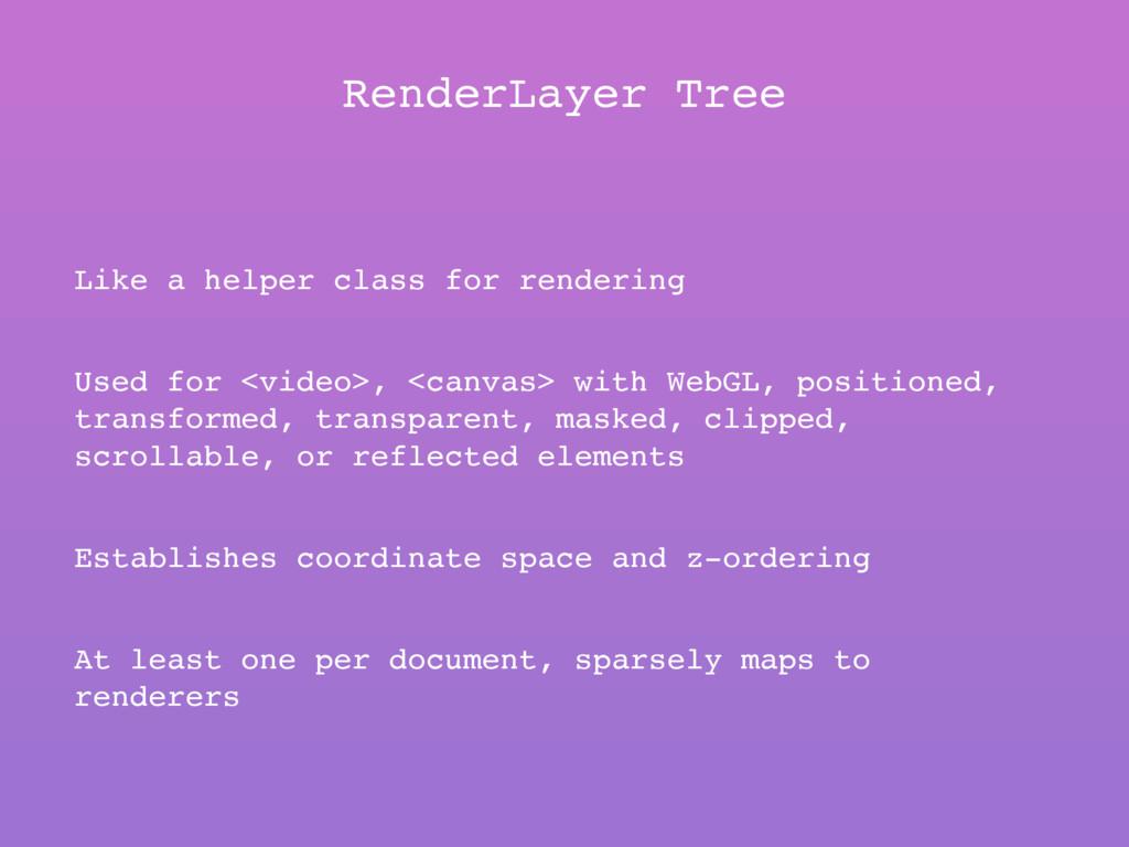 RenderLayer Tree Like a helper class for render...