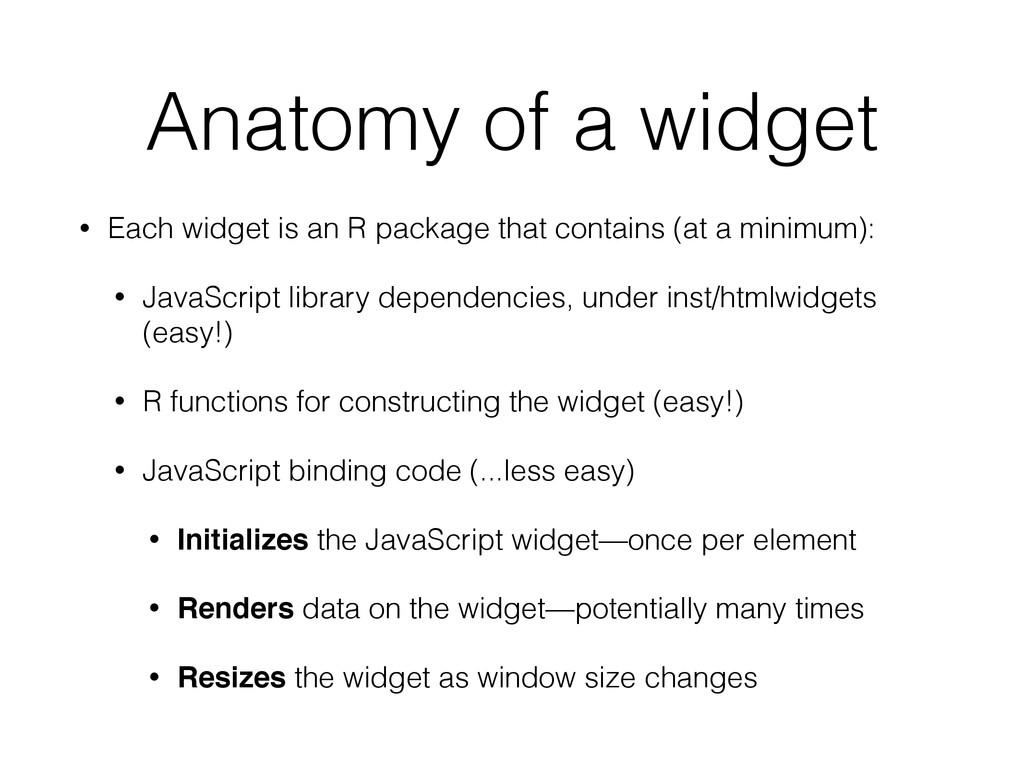 Anatomy of a widget • Each widget is an R packa...