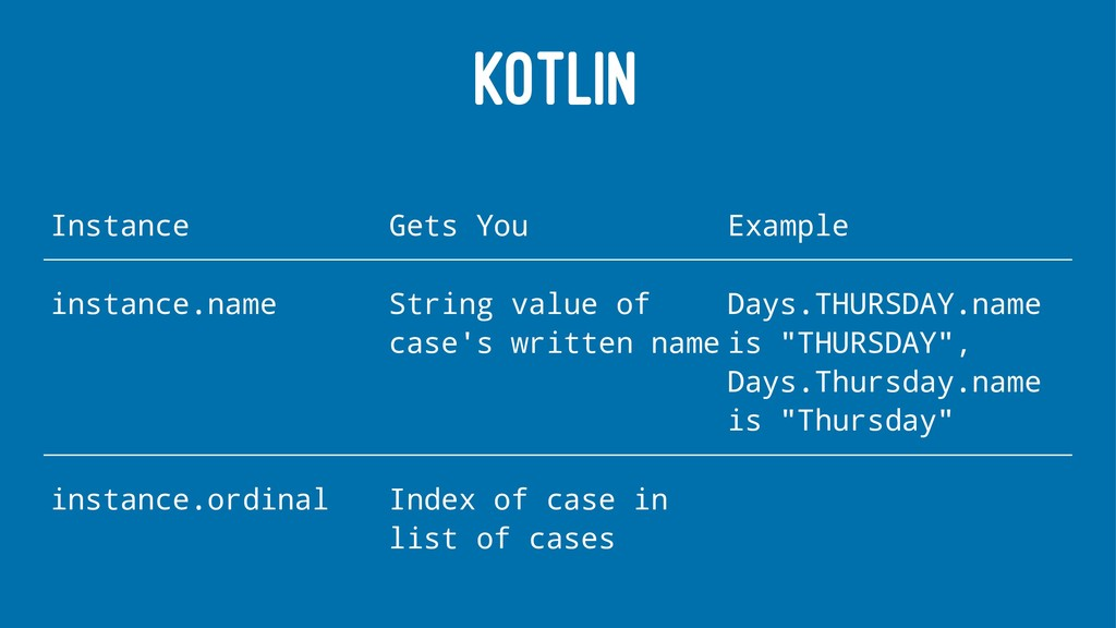 KOTLIN Instance Gets You Example instance.name ...
