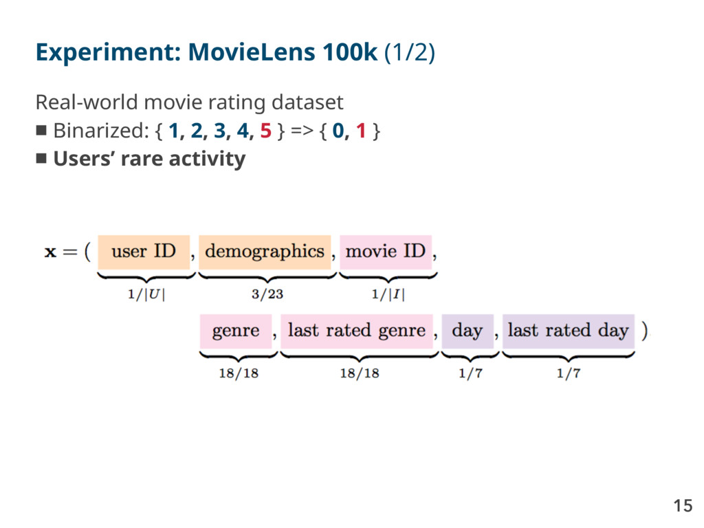 15 Experiment: MovieLens 100k (1/2) Real-world ...
