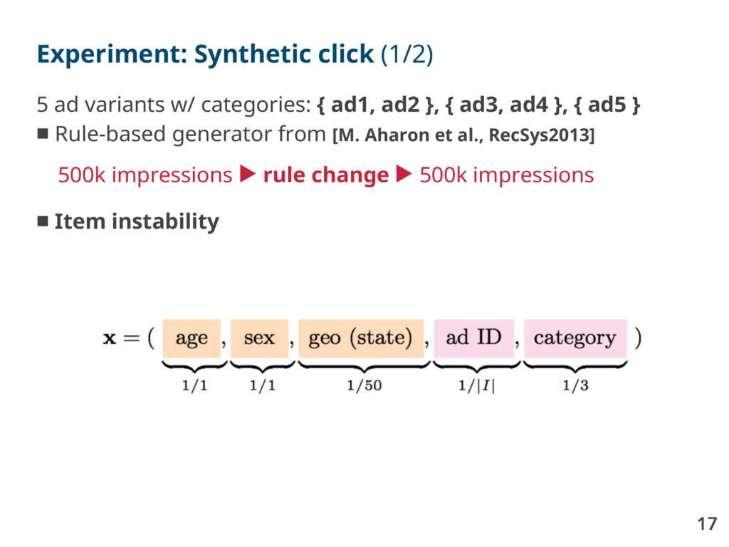 17 Experiment: Synthetic click (1/2) 5 ad varia...