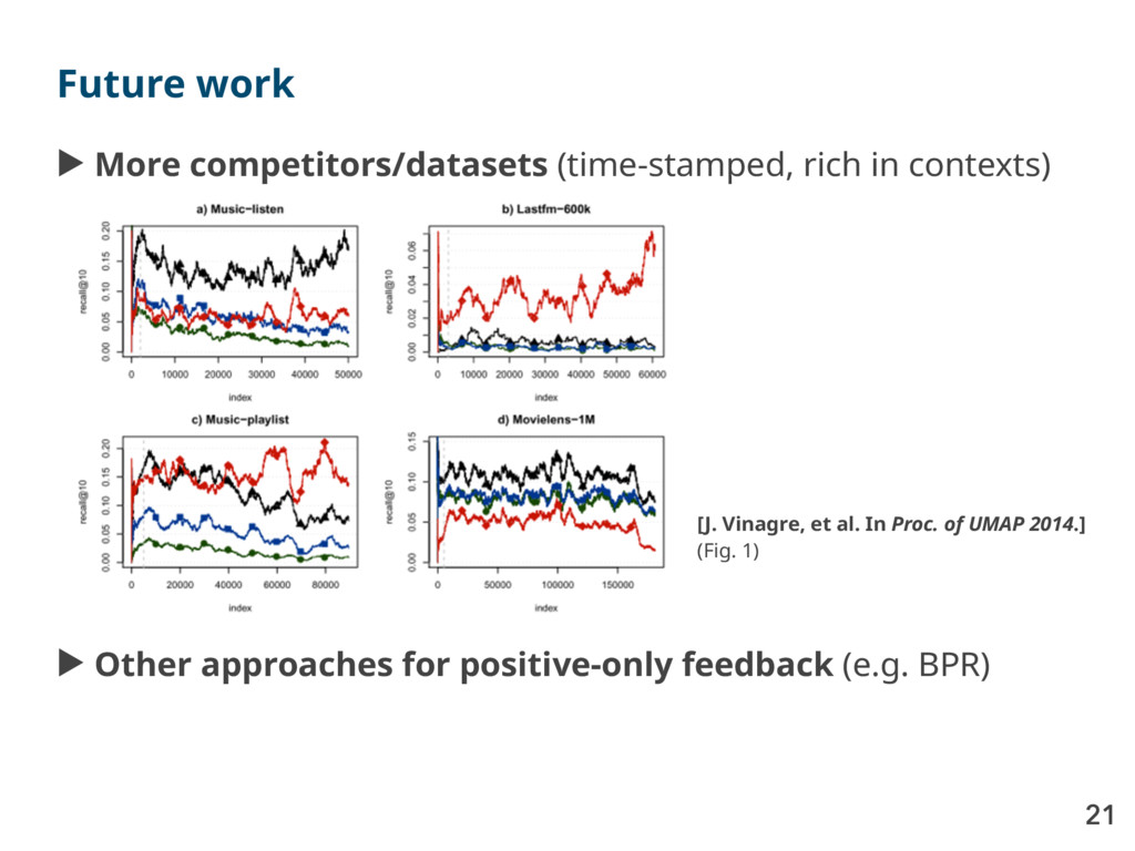 21 Future work ▶ More competitors/datasets (tim...