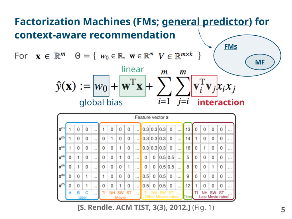 For 5 Factorization Machines (FMs; general pred...