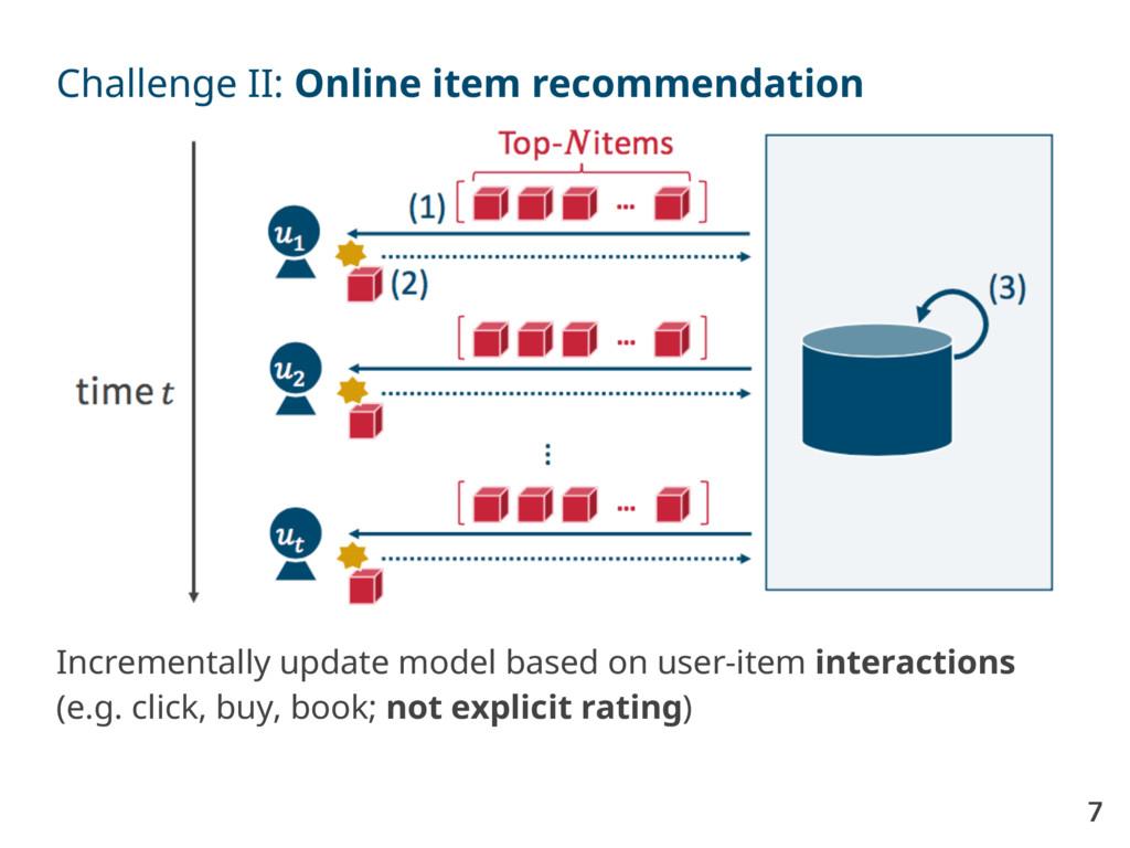 7 Challenge II: Online item recommendation Incr...