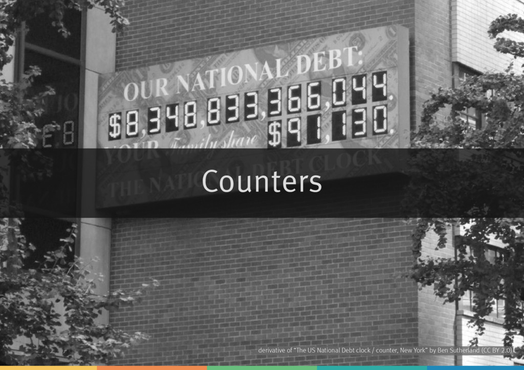 "Counters derivative of by ""The US National Debt..."