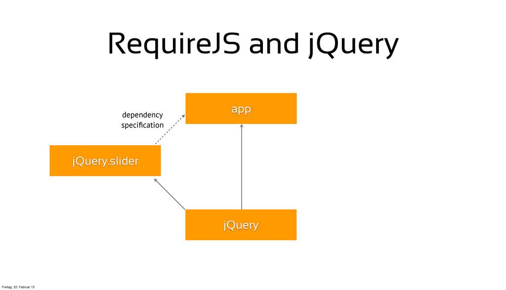 RequireJS and jQuery app jQuery jQuery.slider d...