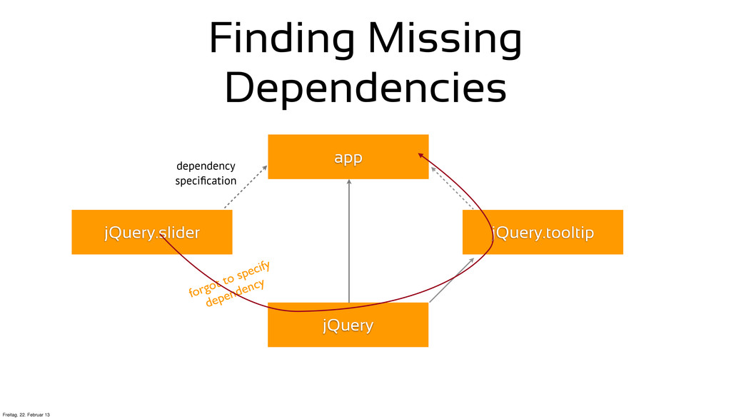 Finding Missing Dependencies forgot to specify ...