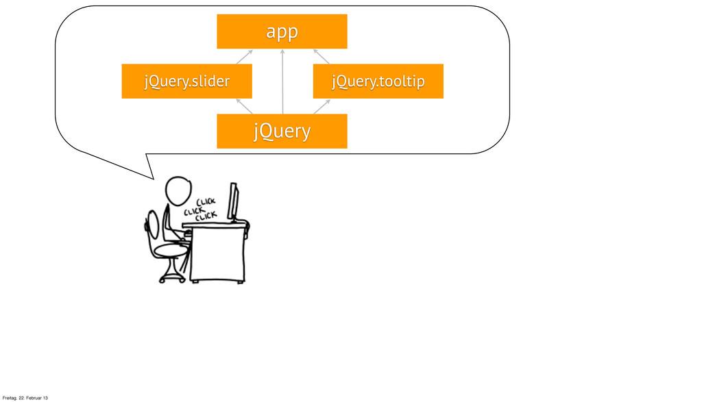 jQuery app jQuery.slider jQuery.tooltip Freitag...