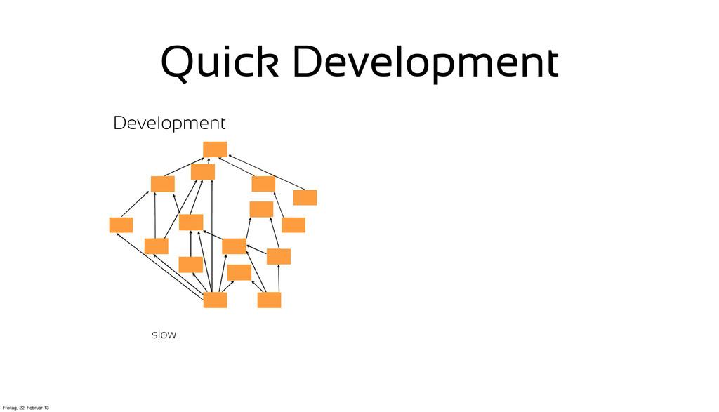 Quick Development Development slow Freitag, 22....