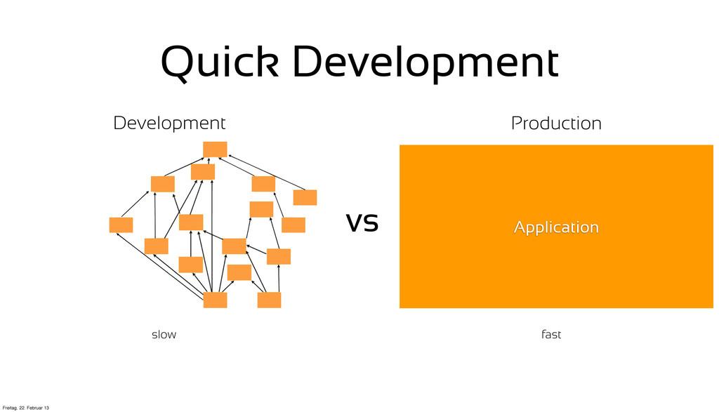 Quick Development Development Application vs Pr...