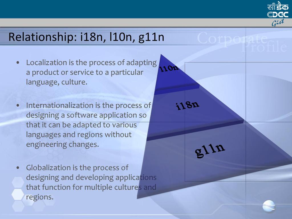 Relationship: i18n, l10n, g11n • Localization i...