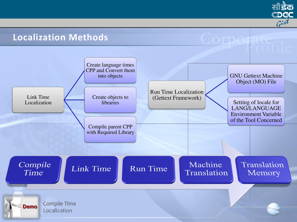 Localization Methods Compile Time Localization ...