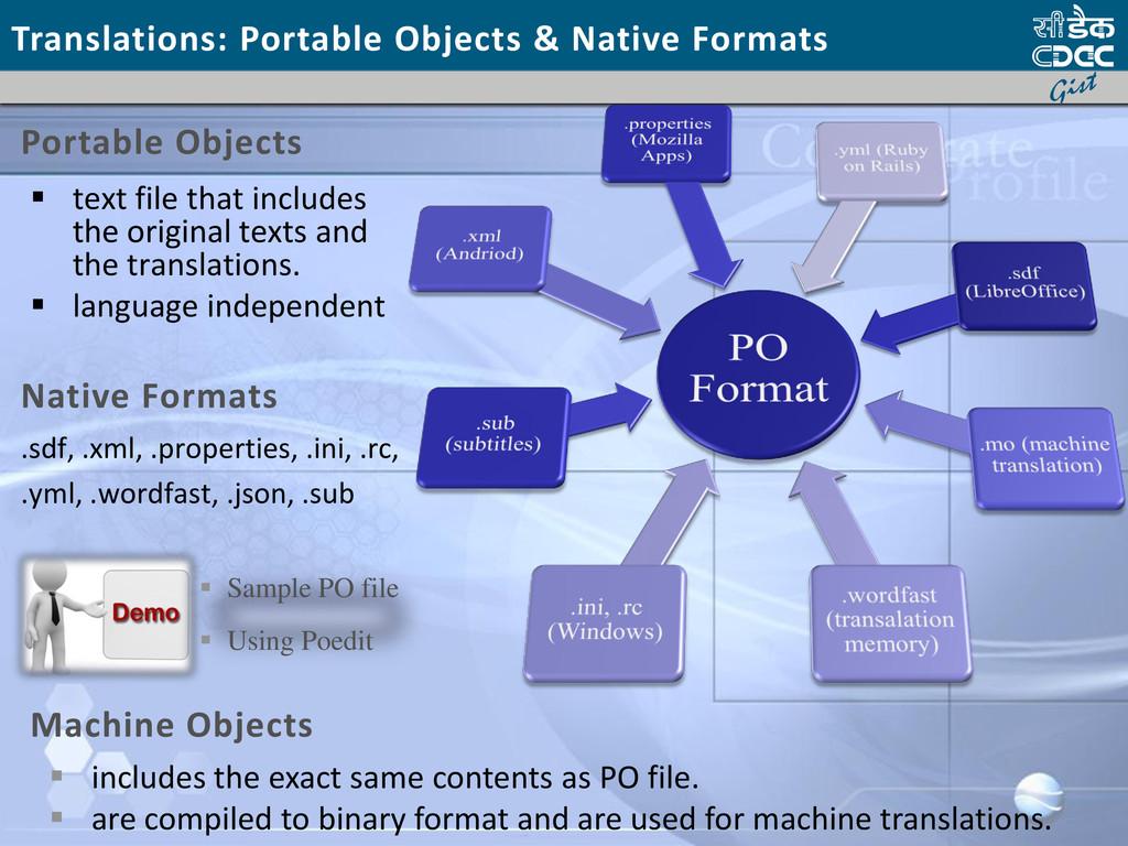 Translations: Portable Objects & Native Formats...