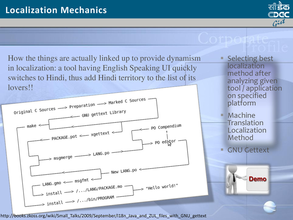 Localization Mechanics  Selecting best localiz...