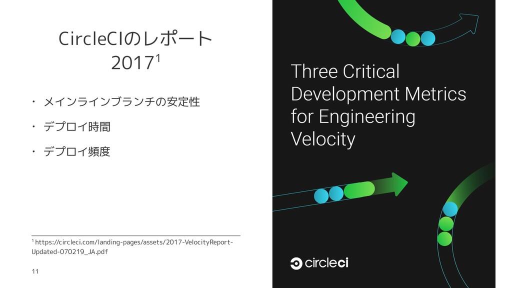 CircleCIのレポート 20171 • メインラインブランチの安定性 • デプロイ時間 •...