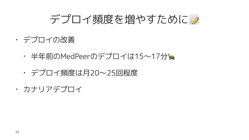 デプロイ頻度を増やすために • デプロイの改善 • 半年前のMedPeerのデプロイは15〜1...