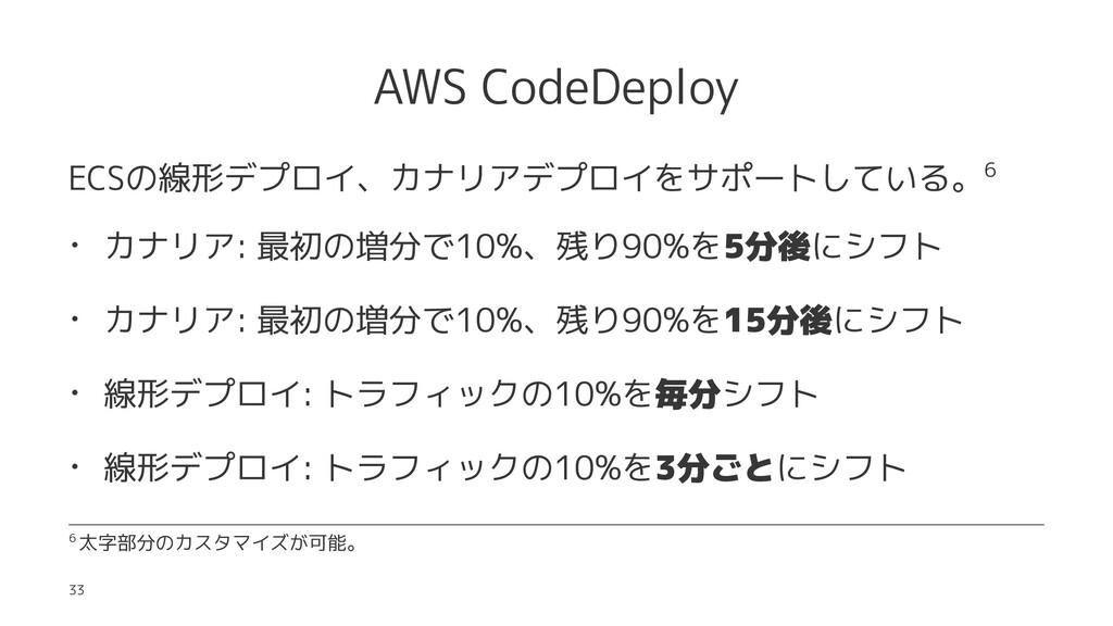 AWS CodeDeploy ECSの線形デプロイ、カナリアデプロイをサポートしている。6 •...