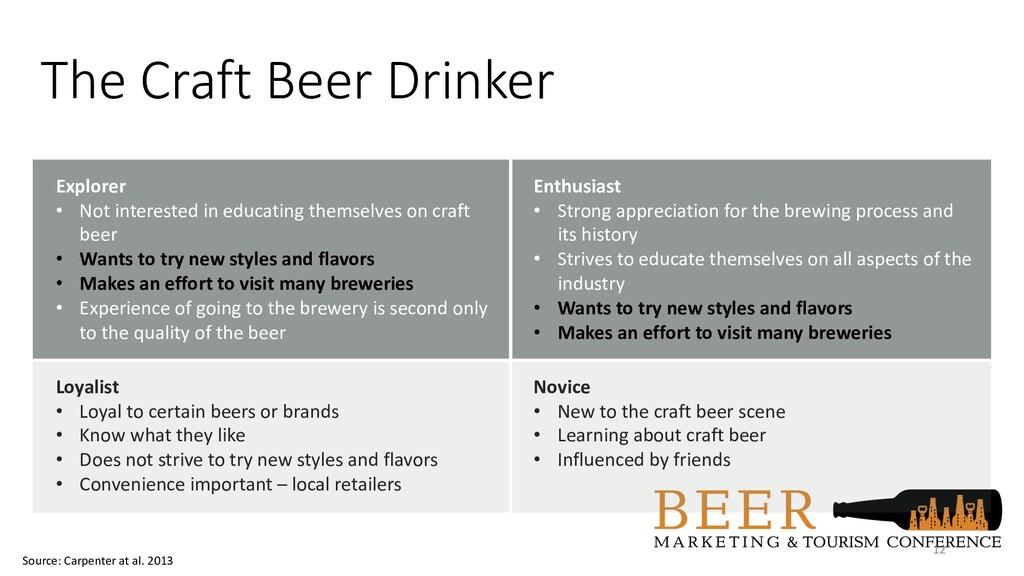 The Craft Beer Drinker 12 Source: Carpenter at ...