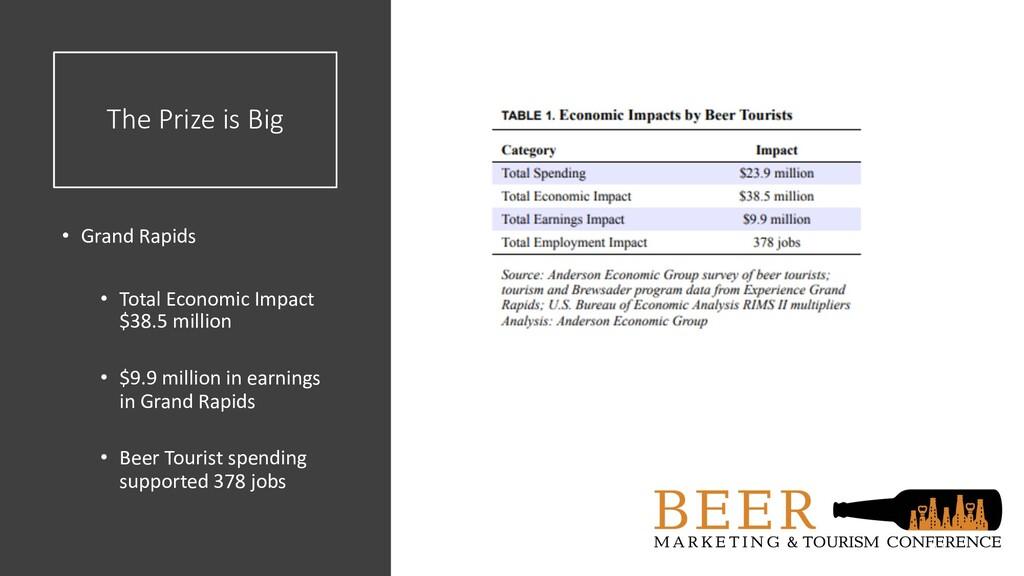 The Prize is Big • Grand Rapids • Total Economi...