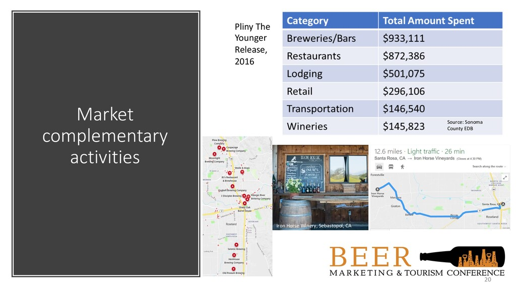 Market complementary activities 20 Iron Horse W...