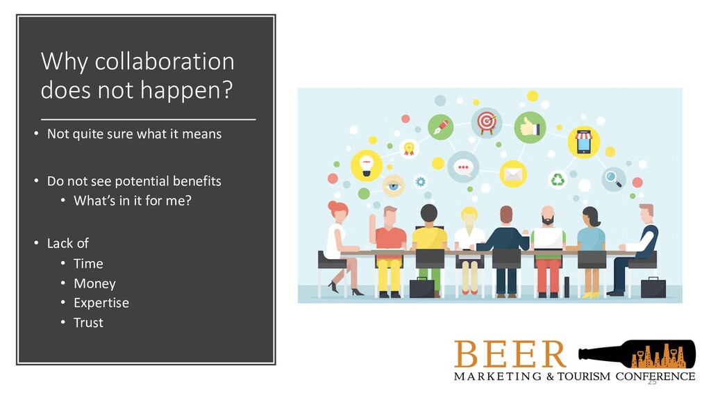 Why collaboration does not happen? • Not quite ...