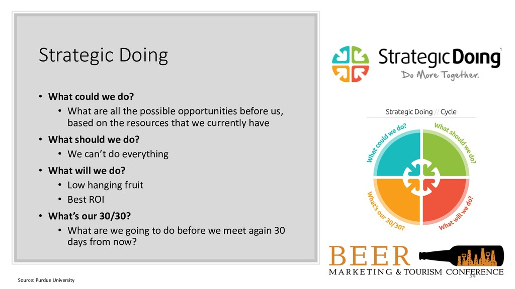 Strategic Doing • What could we do? • What are ...