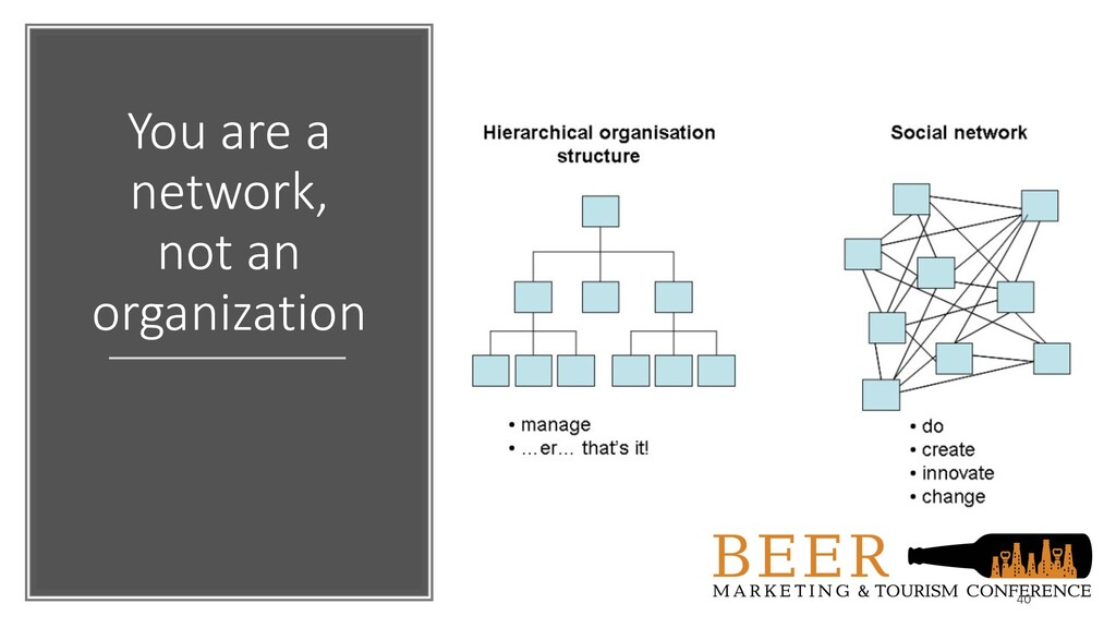 You are a network, not an organization 40