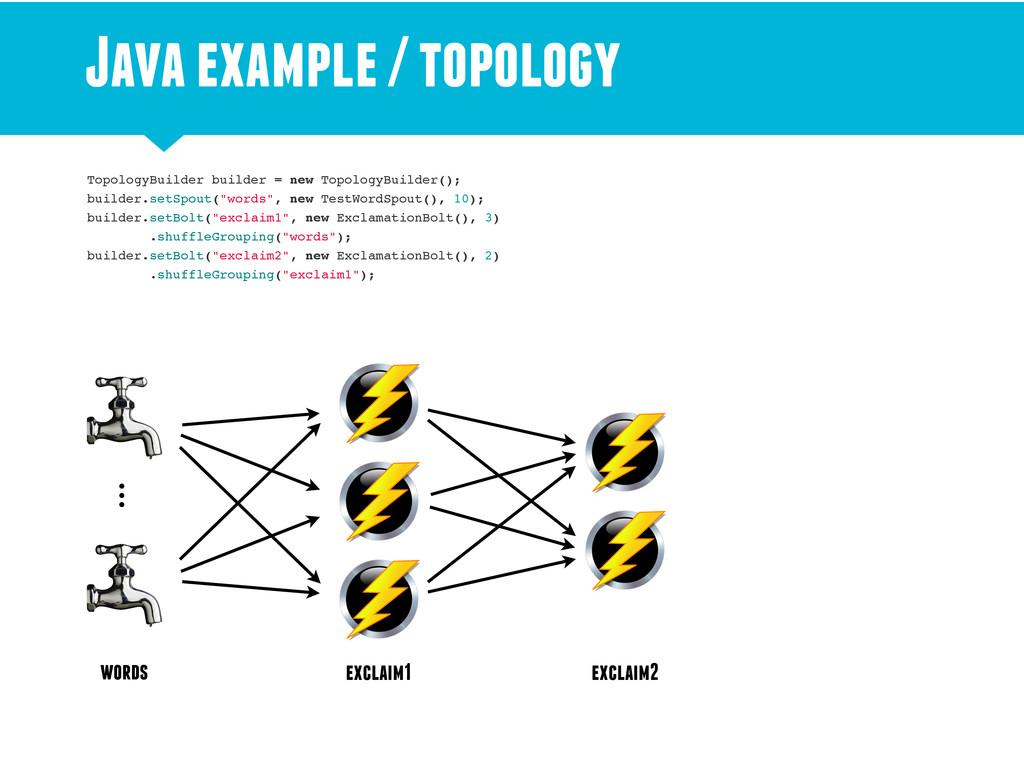 TopologyBuilder builder = new TopologyBuilder()...