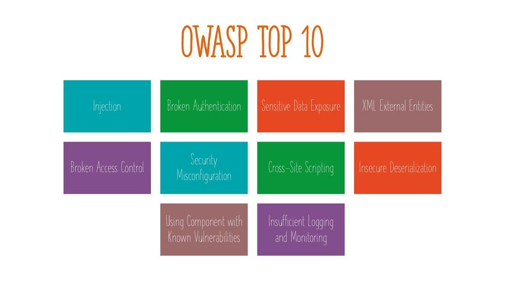 OWASP TOP 10 Injection Broken Authentication Se...