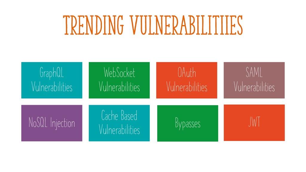 Trending Vulnerabilitiies GraphQL Vulnerabiliti...