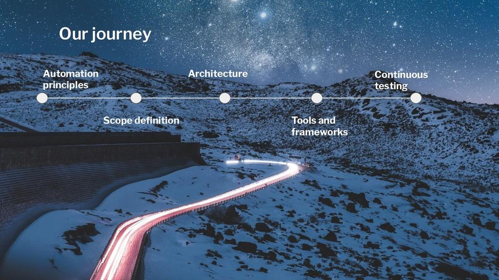 Our journey Automation principles Scope definiti...