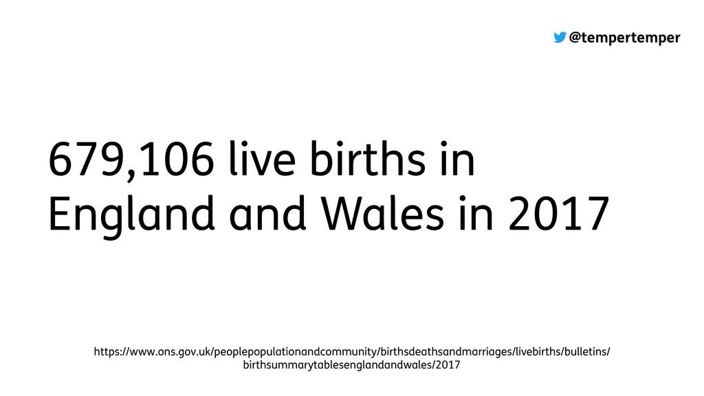@tempertemper 679,106 live births in England an...